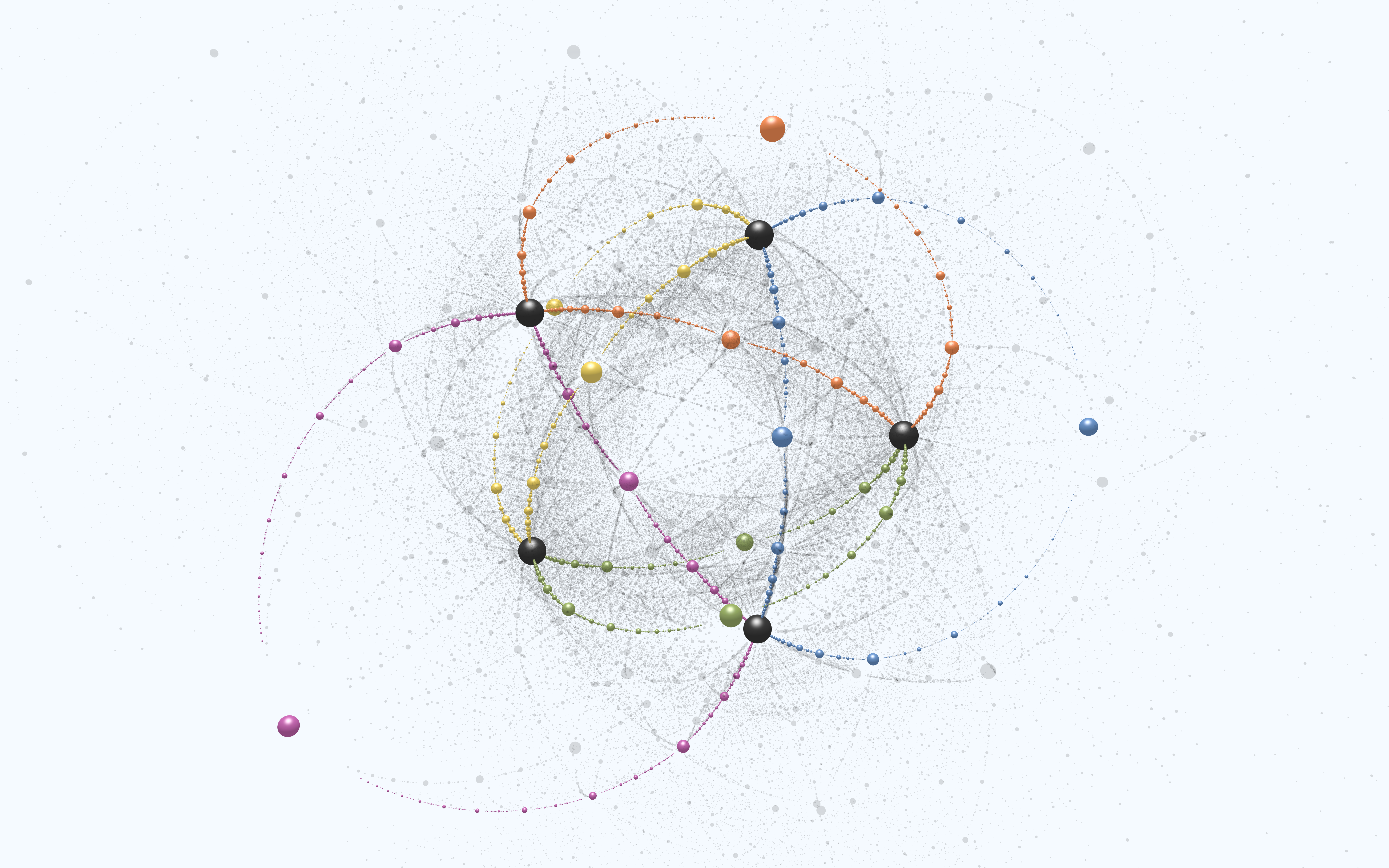 The PML Visualization Project